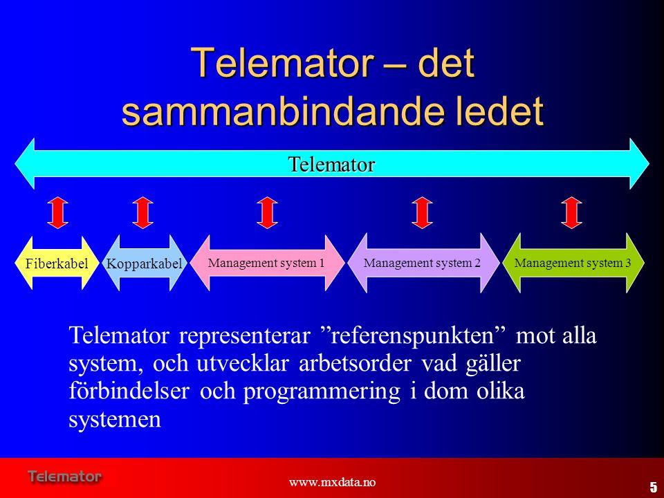 www.mxdata.no Telemator – det sammanbindande ledet Telemator Fiberkabel Kopparkabel Management system 1 Management system 2Management system 3 Telemat