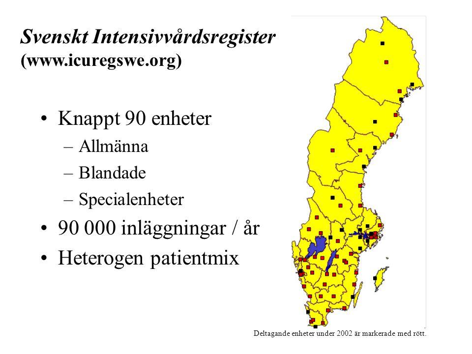Svenskt Intensivvårdsregister (www.icuregswe.org) Deltagande enheter under 2002 är markerade med rött. •Knappt 90 enheter –Allmänna –Blandade –Special