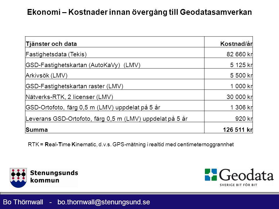 Bo Thörnwall - bo.thornwall@stenungsund.se Ekonomi – Kostnader innan övergång till Geodatasamverkan Tjänster och dataKostnad/år Fastighetsdata (Tekis)82 660 kr GSD-Fastighetskartan (AutoKaVy) (LMV)5 125 kr Arkivsök (LMV)5 500 kr GSD-Fastighetskartan raster (LMV)1 000 kr Nätverks-RTK, 2 licenser (LMV)30 000 kr GSD-Ortofoto, färg 0,5 m (LMV) uppdelat på 5 år1 306 kr Leverans GSD-Ortofoto, färg 0,5 m (LMV) uppdelat på 5 år920 kr Summa126 511 kr RTK = Real-Time Kinematic, d.v.s.