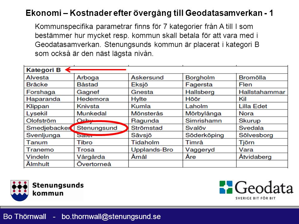 Bo Thörnwall - bo.thornwall@stenungsund.se Ekonomi – Kostnader efter övergång till Geodatasamverkan - 1 Kommunspecifika parametrar finns för 7 kategorier från A till I som bestämmer hur mycket resp.