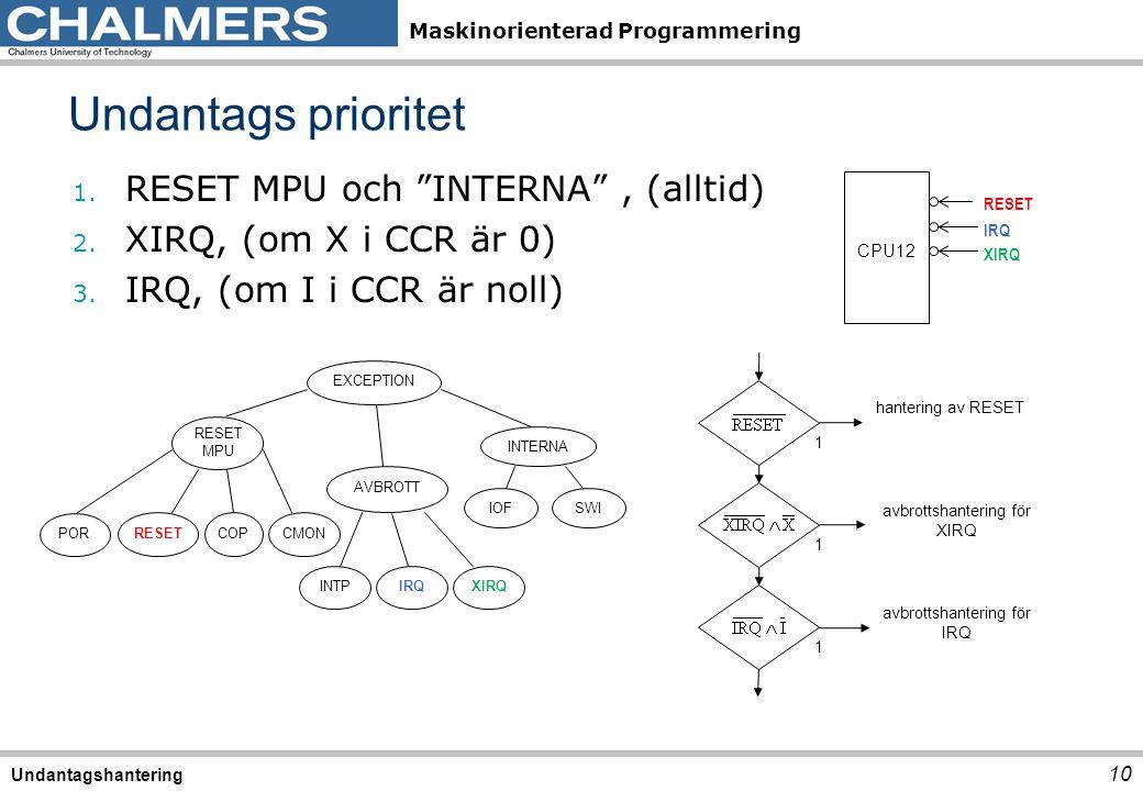"""Maskinorienterad Programmering 1. RESET MPU och """"INTERNA"""", (alltid) 2. XIRQ, (om X i CCR är 0) 3. IRQ, (om I i CCR är noll) Undantags prioritet 10 Und"""