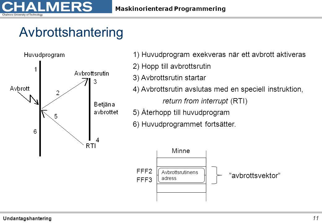 Maskinorienterad Programmering 11 Undantagshantering Avbrottshantering 1) Huvudprogram exekveras när ett avbrott aktiveras 2) Hopp till avbrottsrutin