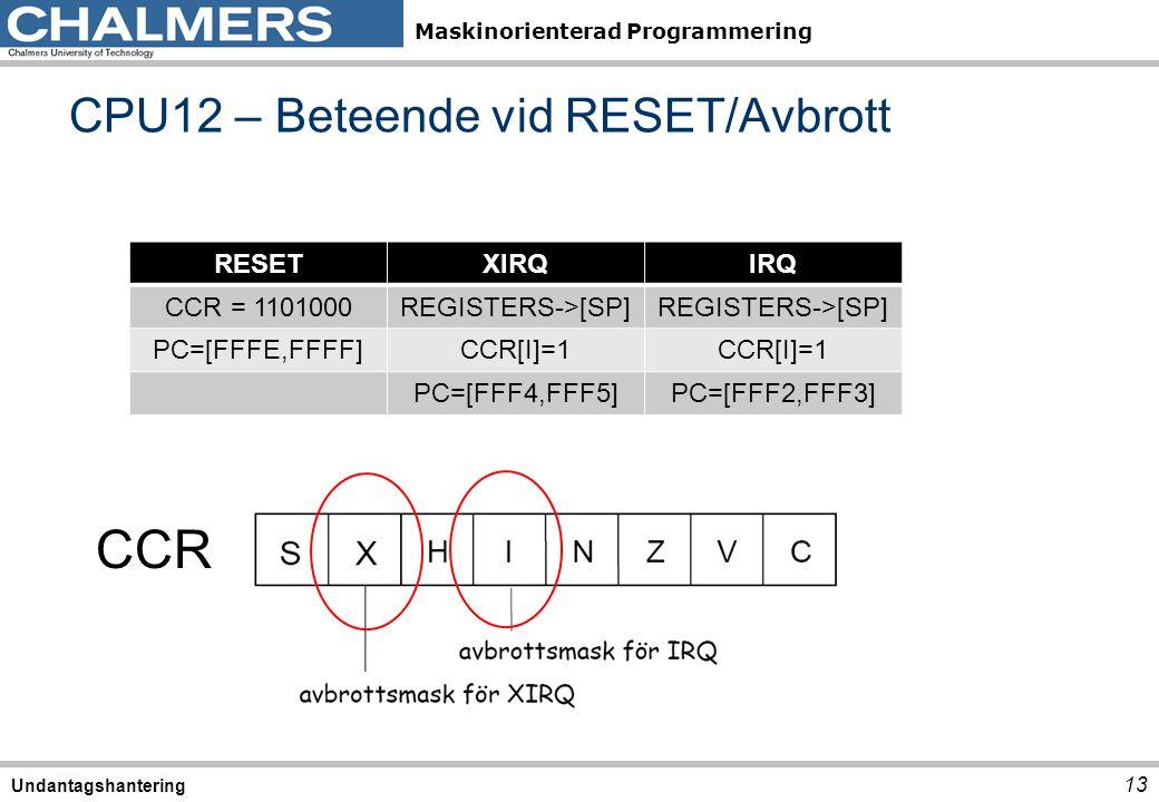 Maskinorienterad Programmering CPU12 – Beteende vid RESET/Avbrott 13 Undantagshantering RESETXIRQIRQ CCR = 1101000REGISTERS->[SP] PC=[FFFE,FFFF]CCR[I]