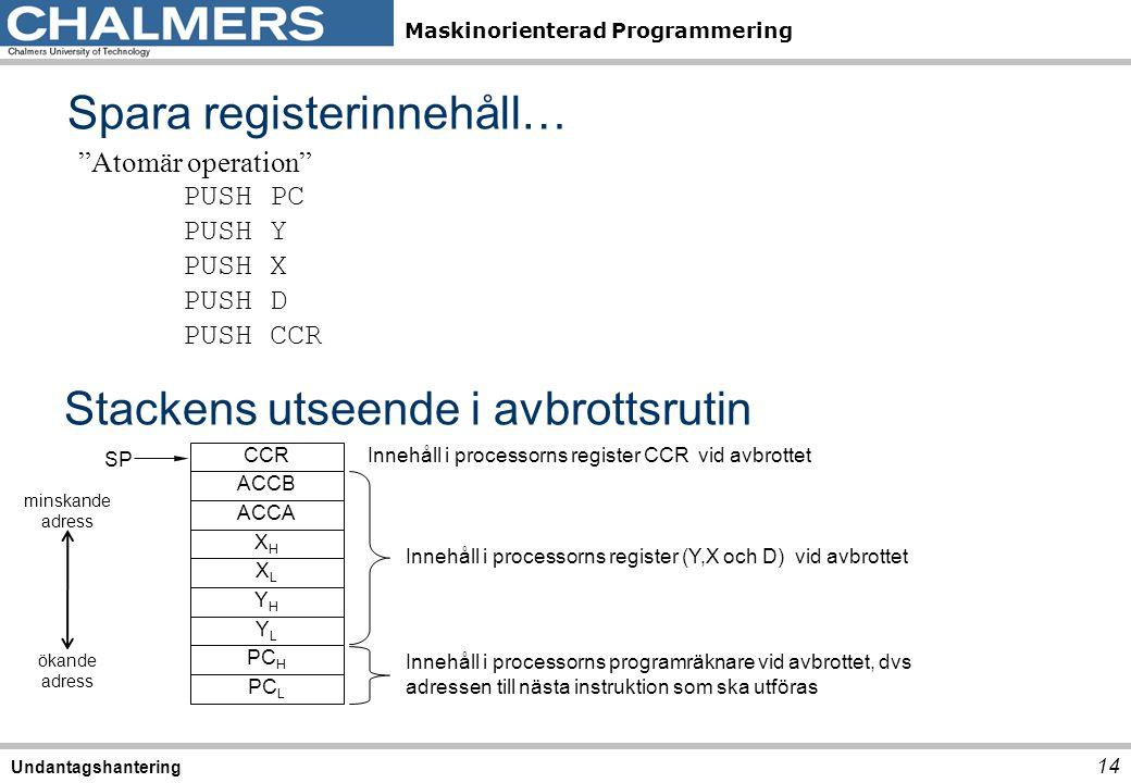 """Maskinorienterad Programmering Spara registerinnehåll… 14 Undantagshantering Stackens utseende i avbrottsrutin """"Atomär operation"""" PUSH PC PUSH Y PUSH"""