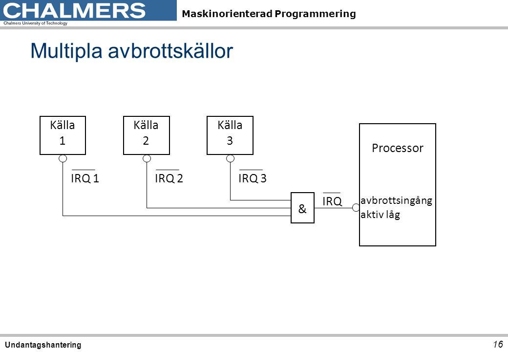 Maskinorienterad Programmering Multipla avbrottskällor 16 Undantagshantering Källa 1 Källa 2 Källa 3 & IRQ 1IRQ 2IRQ 3 IRQ Processor avbrottsingång ak