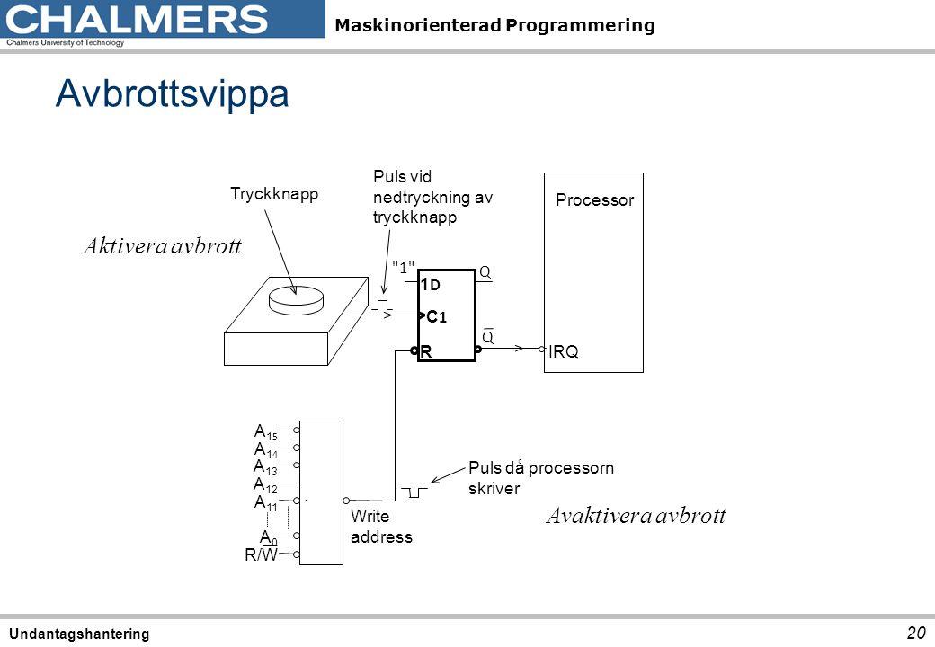 Maskinorienterad Programmering Avbrottsvippa 20 Undantagshantering Aktivera avbrott Avaktivera avbrott Tryckknapp Puls vid nedtryckning av tryckknapp
