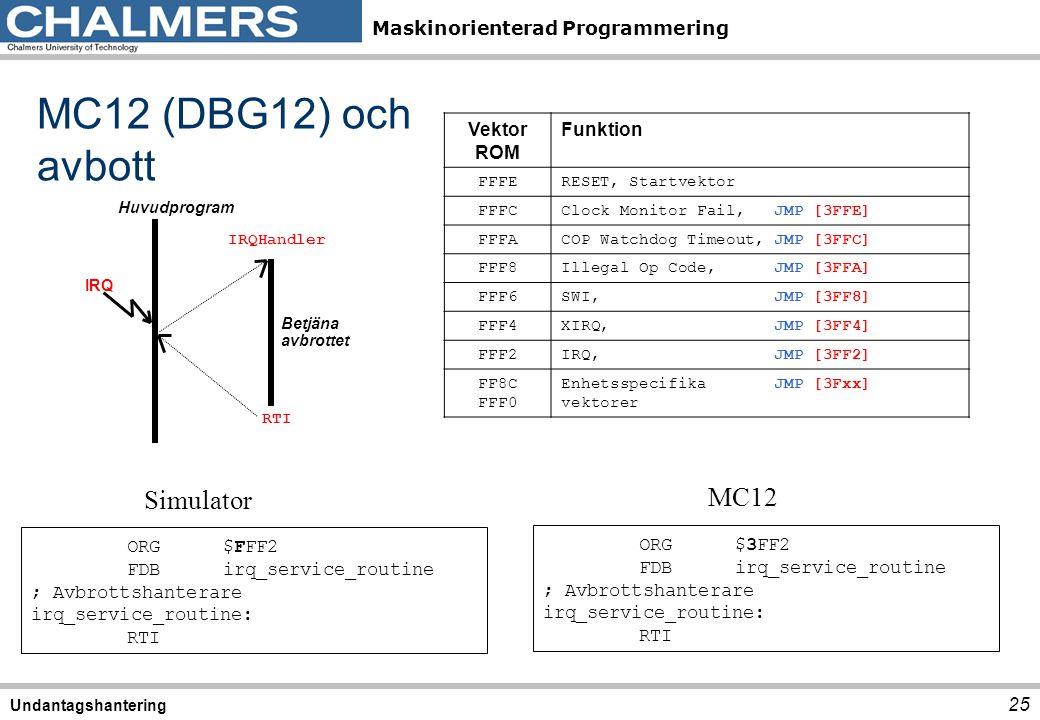 Maskinorienterad Programmering MC12 (DBG12) och avbott 25 Undantagshantering IRQ Huvudprogram Betjäna RTI avbrottet IRQHandler Vektor ROM Funktion FFF