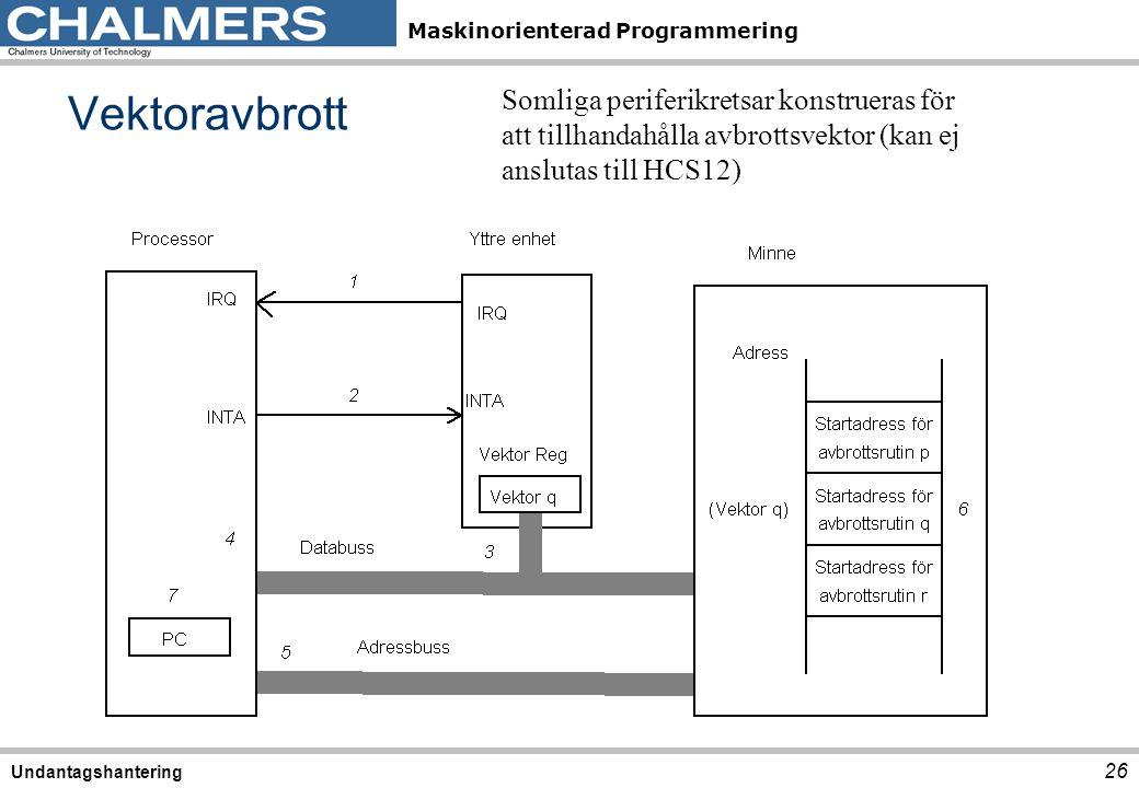 Maskinorienterad Programmering Vektoravbrott 26 Undantagshantering Somliga periferikretsar konstrueras för att tillhandahålla avbrottsvektor (kan ej a