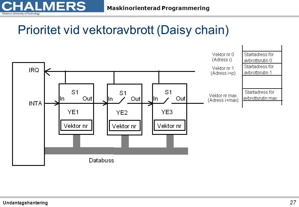 Maskinorienterad Programmering Prioritet vid vektoravbrott (Daisy chain) 27 Undantagshantering