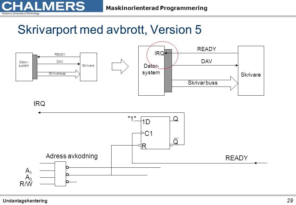 Maskinorienterad Programmering Skrivarport med avbrott, Version 5 29 Undantagshantering Skrivare IRQ Dator- system READY DAV Skrivar buss Skrivare Dat