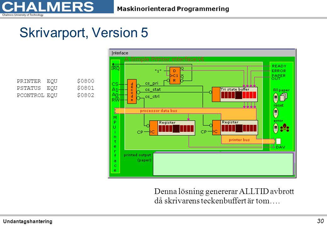 Maskinorienterad Programmering Skrivarport, Version 5 30 Undantagshantering PRINTEREQU$0800 PSTATUSEQU$0801 PCONTROLEQU$0802 Denna lösning genererar A