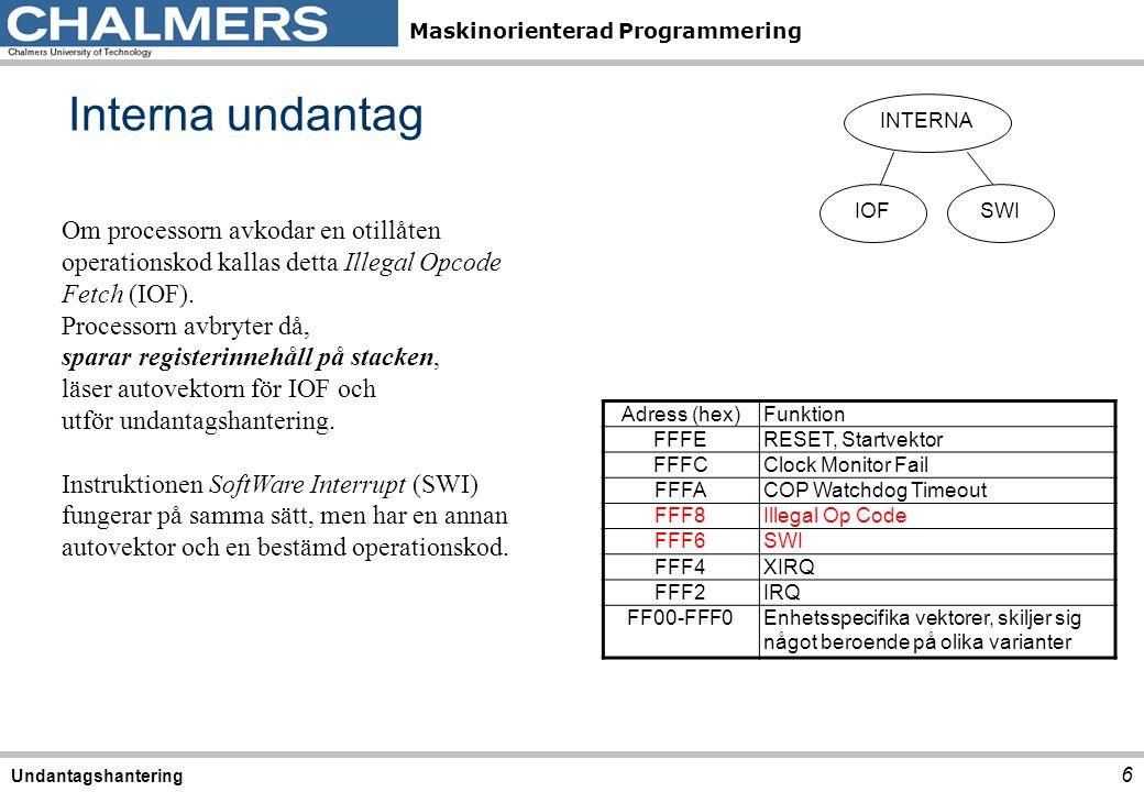 Maskinorienterad Programmering Interna undantag 6 Undantagshantering INTERNA IOFSWI Om processorn avkodar en otillåten operationskod kallas detta Ille