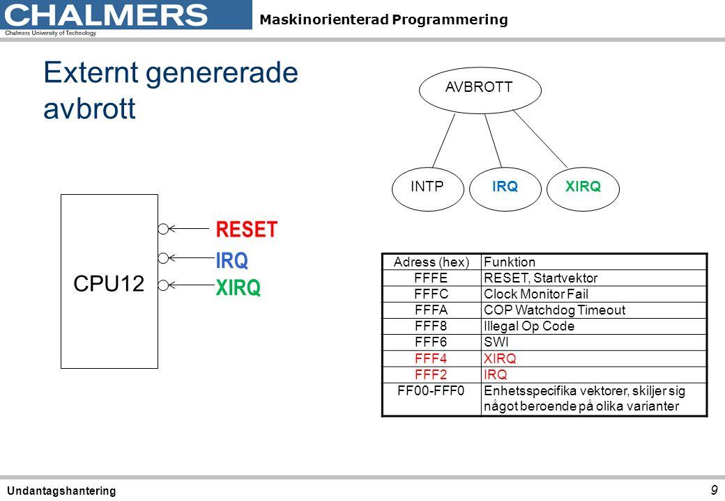 Maskinorienterad Programmering Externt genererade avbrott 9 Undantagshantering AVBROTT INTPIRQXIRQ CPU12 RESET IRQ XIRQ Adress (hex)Funktion FFFERESET
