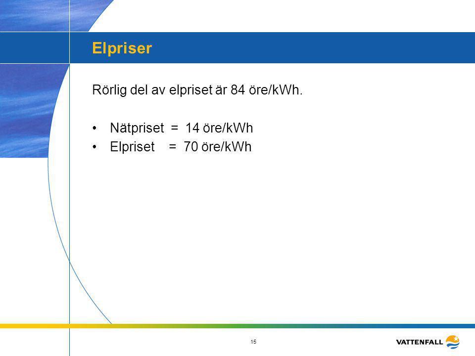 15 Elpriser Rörlig del av elpriset är 84 öre/kWh. •Nätpriset = 14 öre/kWh •Elpriset = 70 öre/kWh