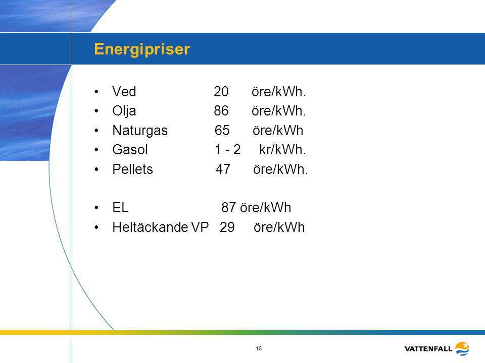 16 Energipriser •Ved 20 öre/kWh. •Olja 86 öre/kWh. •Naturgas 65 öre/kWh •Gasol 1 - 2 kr/kWh. •Pellets 47 öre/kWh. •EL 87 öre/kWh •Heltäckande VP 29 ör