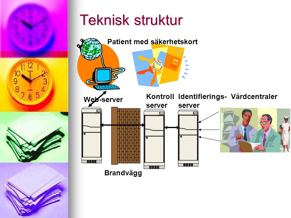 Teknisk struktur Patient med säkerhetskort Web-server Brandvägg Kontroll server Identifierings- server Vårdcentraler
