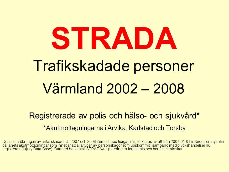 STRADA Trafikskadade personer Värmland 2002 – 2008 Registrerade av polis och hälso- och sjukvård* *Akutmottagningarna i Arvika, Karlstad och Torsby Den stora ökningen av antal skadade år 2007 och 2008 jämfört med tidigare år, förklaras av att från 2007-01-01 infördes en ny rutin på länets akutmottagningar som innebar att alla typer av personskador som uppkommit i samband med olyckshändelser nu registreras (Injury Data Base).
