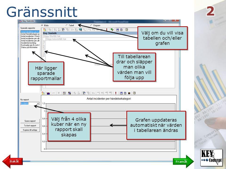 Skapa en rapport 11 Framåt Bakåt Om du så önskar kan du enkelt exportera datat till Excel för vidare bearbetning.