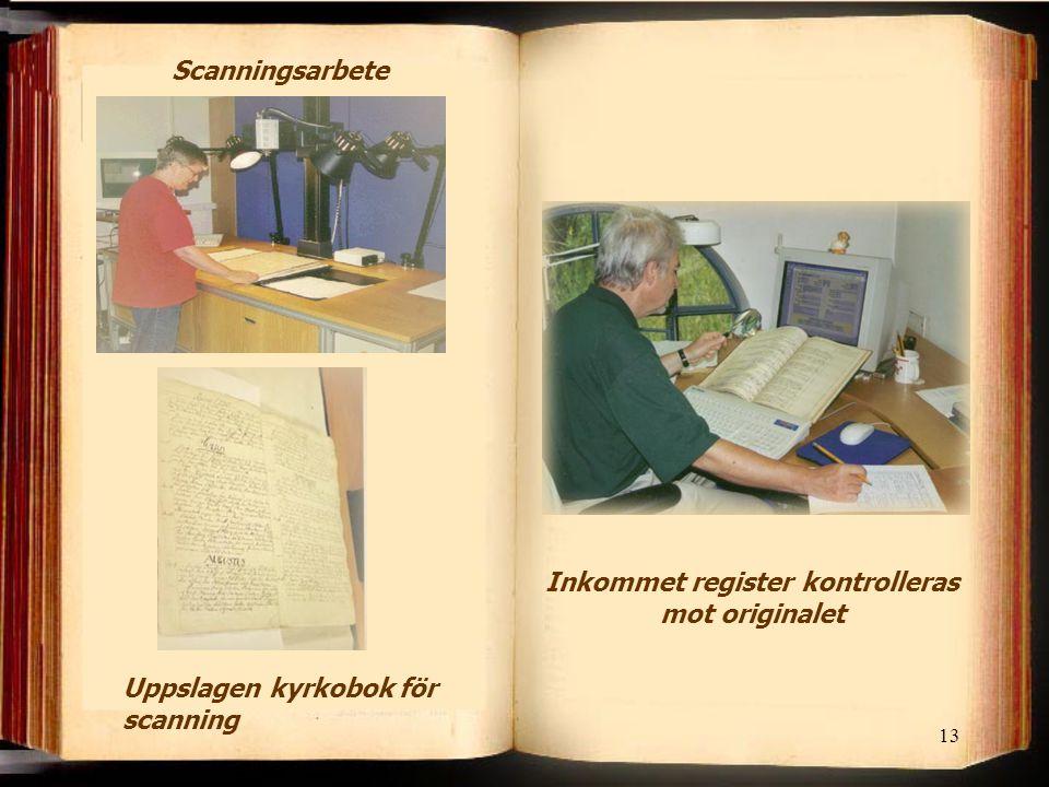 13 Scanningsarbete Uppslagen kyrkobok för scanning Inkommet register kontrolleras mot originalet
