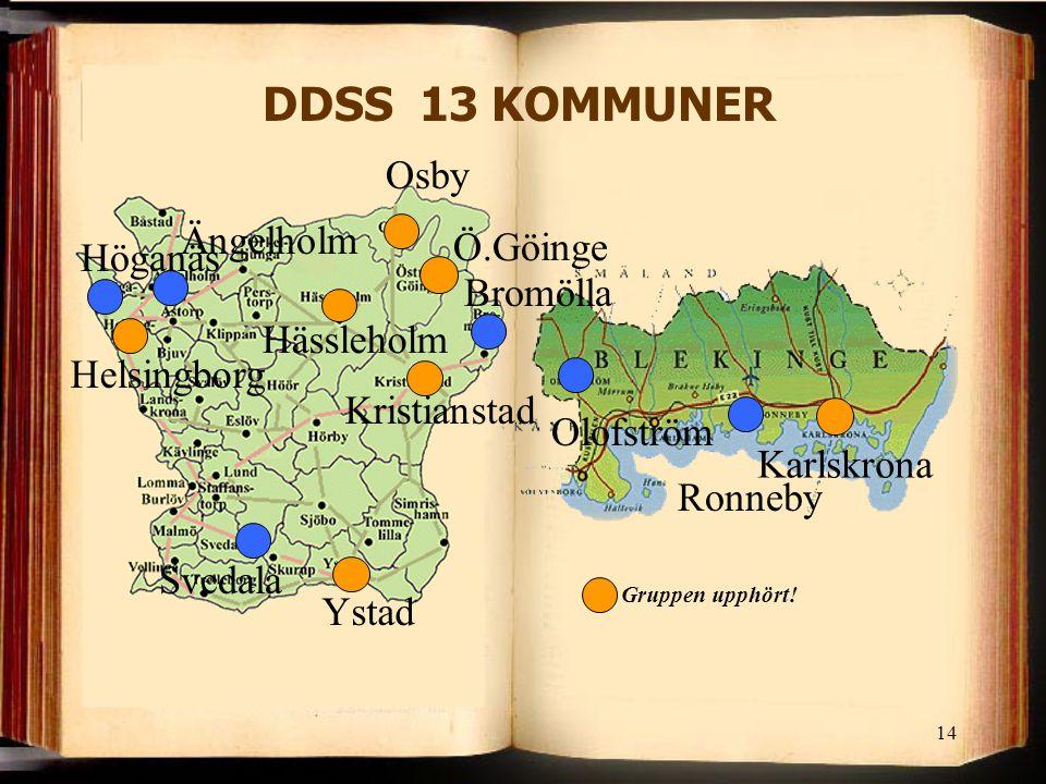 14 Karlskrona Ronneby Olofström Kristianstad Bromölla Osby Ö.Göinge Hässleholm Ängelholm Höganäs Helsingborg Ystad DDSS 13 KOMMUNER Svedala Gruppen up