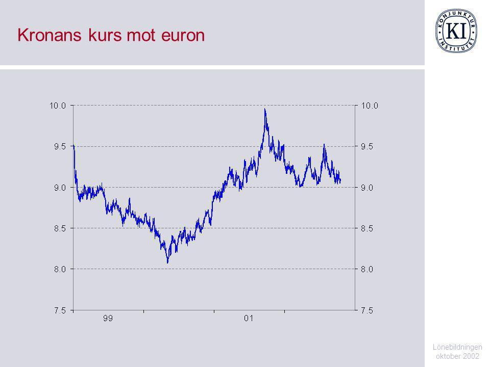 Kronans kurs mot euron Lönebildningen oktober 2002