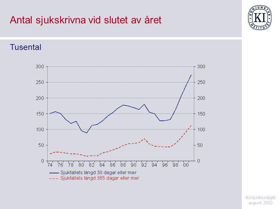 Antal sjukskrivna vid slutet av året Konjunkturläget augusti 2002 Tusental