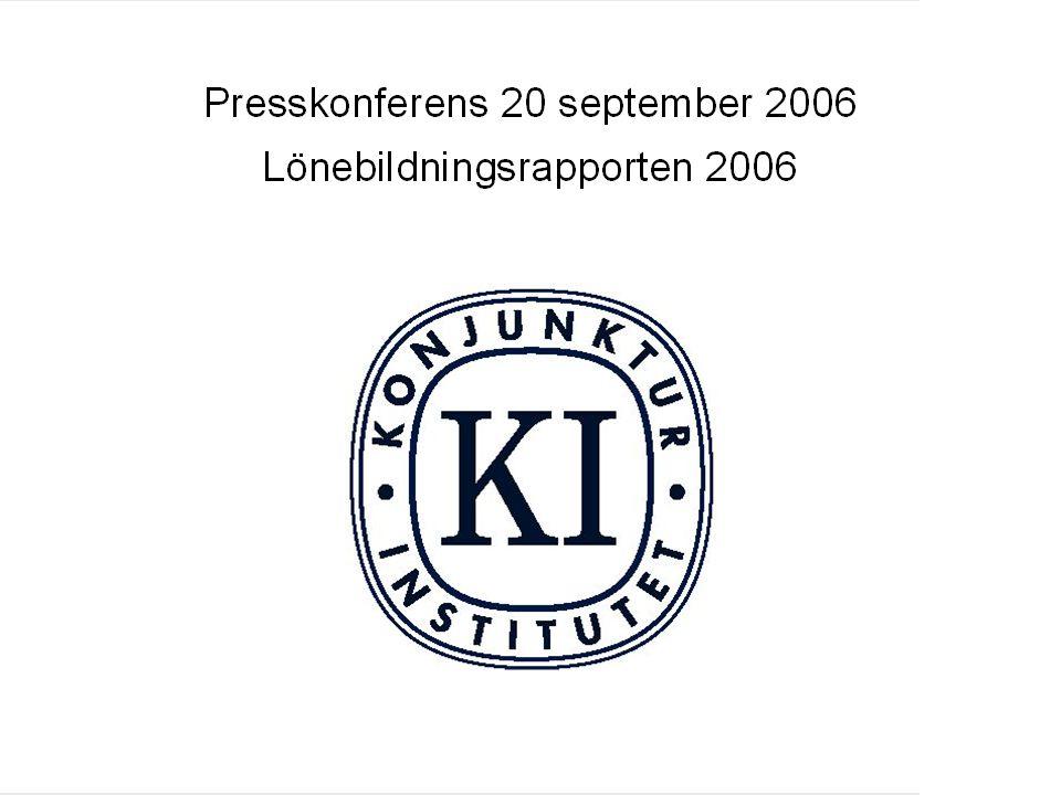 Lönebildnings- rapporten 2006 Öppen arbetslöshet Procent av arbetskraften