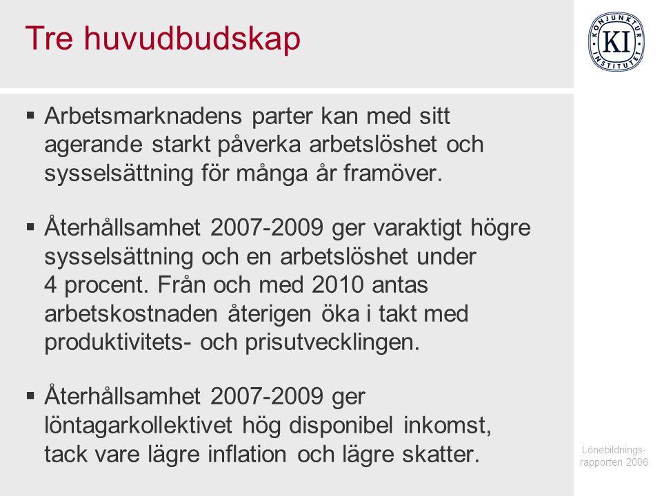 Lönebildnings- rapporten 2006 Två handlingsalternativ för avtalsrörelsen 2007 1) Låga arbetskostnadsökningar 2007-2009 och således lägre jämviktsarbetslöshet.