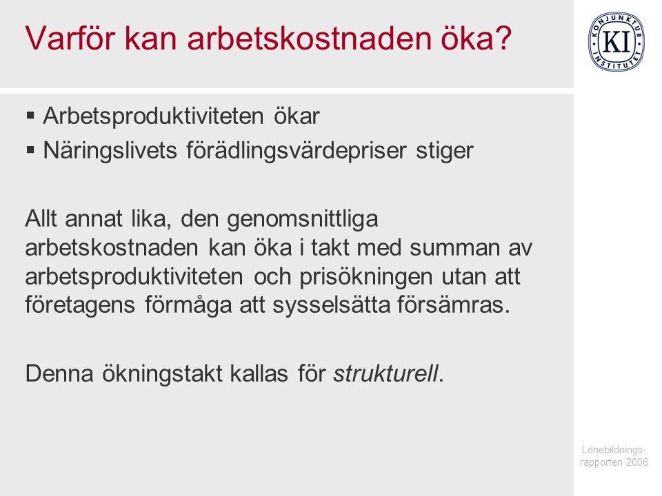Lönebildnings- rapporten 2006 Varför kan arbetskostnaden öka.