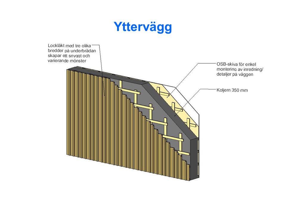KOLJERN Koljern är ett ekologiskt hållbart byggsystem som inte kan angripas av mögel eller skadedjur.
