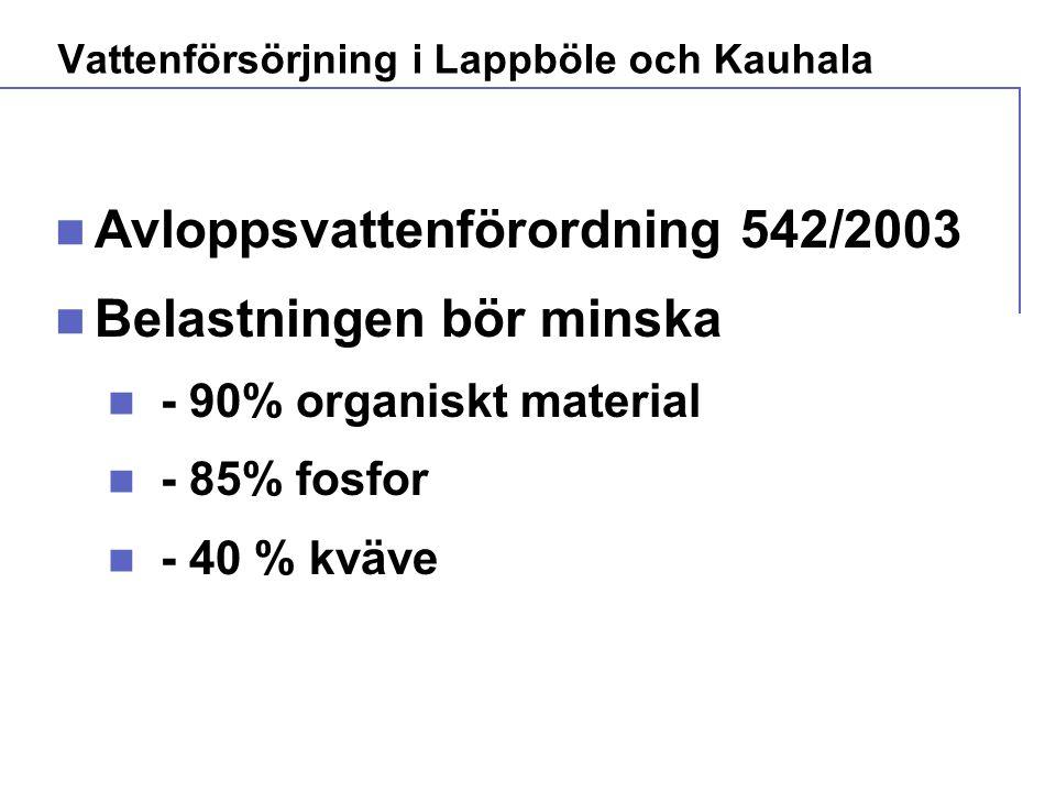  Avloppsvattenförordning 542/2003  Belastningen bör minska  - 90% organiskt material  - 85% fosfor  - 40 % kväve Vattenförsörjning i Lappböle och