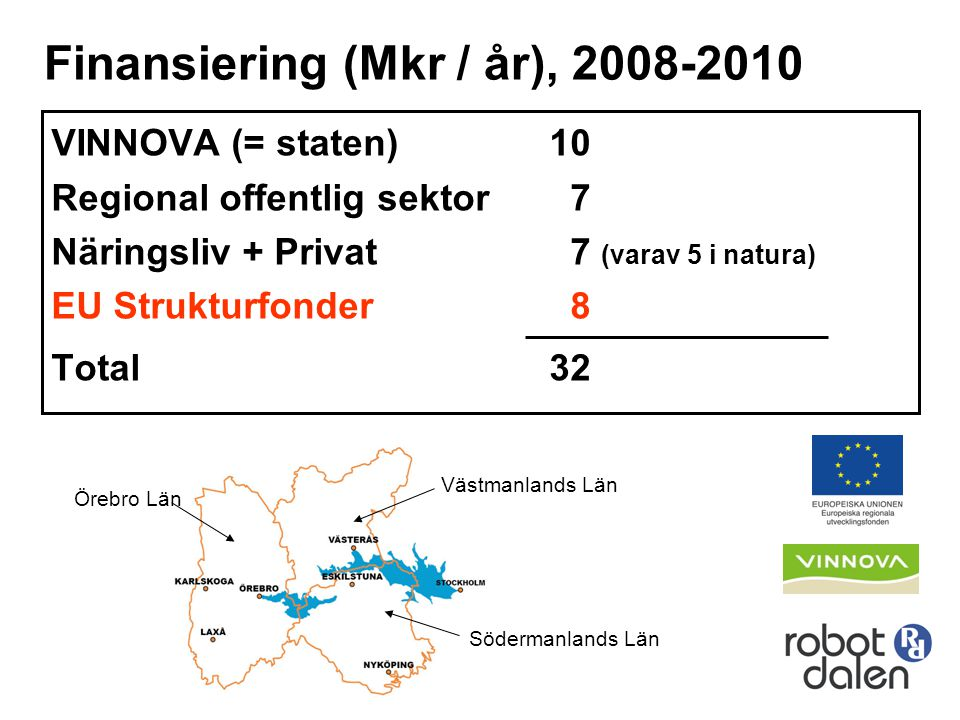 Finansiering (Mkr / år), 2008-2010 VINNOVA (= staten)10 Regional offentlig sektor 7 Näringsliv + Privat 7 (varav 5 i natura) EU Strukturfonder 8 Total