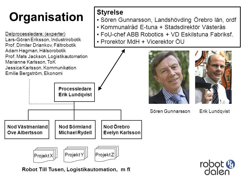 Organisation Processledare Erik Lundqvist Nod Västmanland Ove Albertsson Nod Örebro Evelyn Karlsson Nod Sörmland Michael Rydell Projekt X Projekt YPro