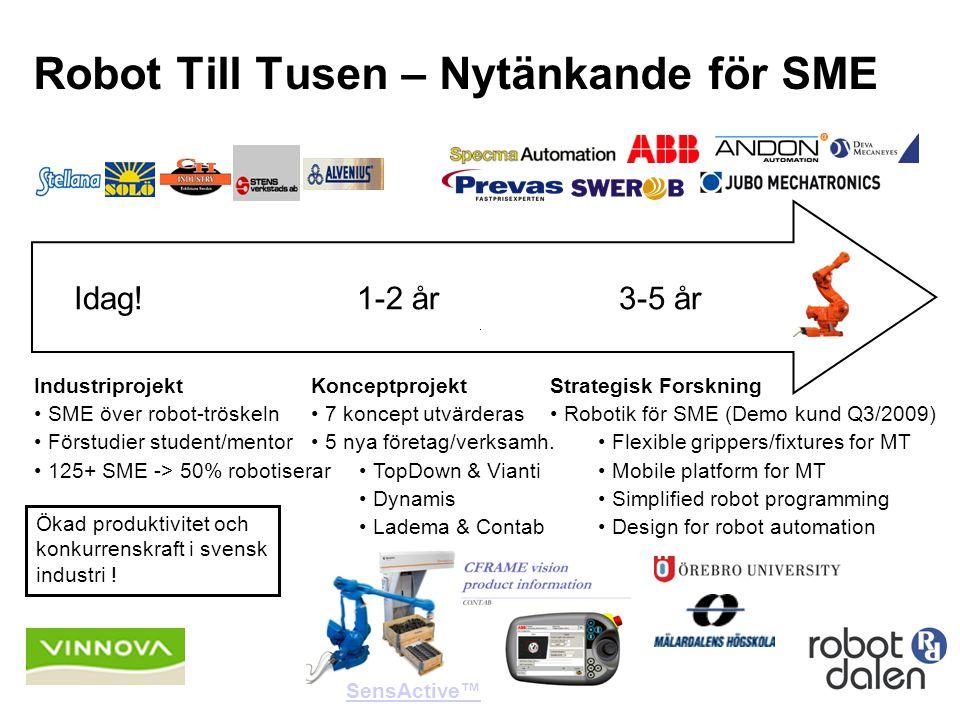 Robot Till Tusen – Nytänkande för SME Idag!1-2 år3-5 år Industriprojekt • SME över robot-tröskeln • Förstudier student/mentor • 125+ SME -> 50% roboti