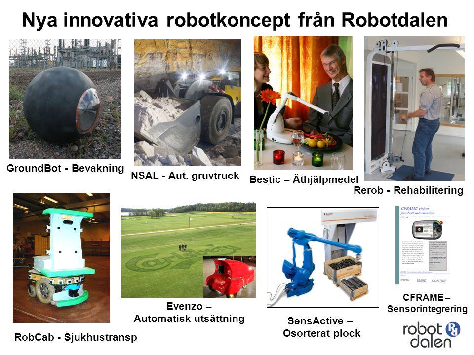 Rerob - Rehabilitering Bestic – Äthjälpmedel GroundBot - Bevakning Nya innovativa robotkoncept från Robotdalen SensActive – Osorterat plock RobCab - S