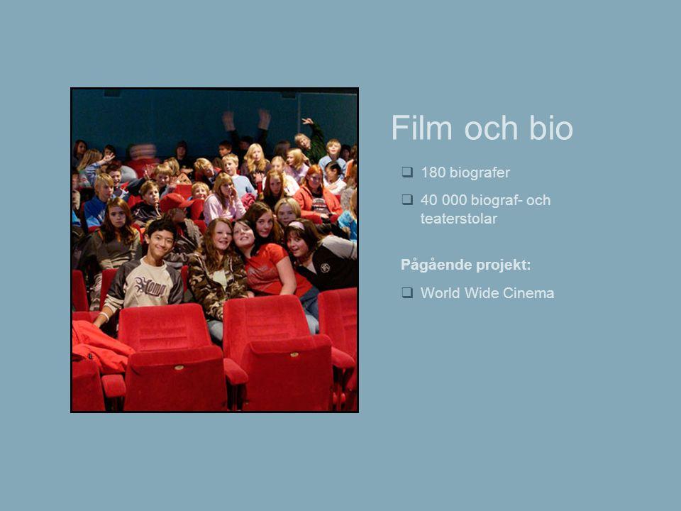 Film och bio  180 biografer  40 000 biograf- och teaterstolar Pågående projekt:  World Wide Cinema