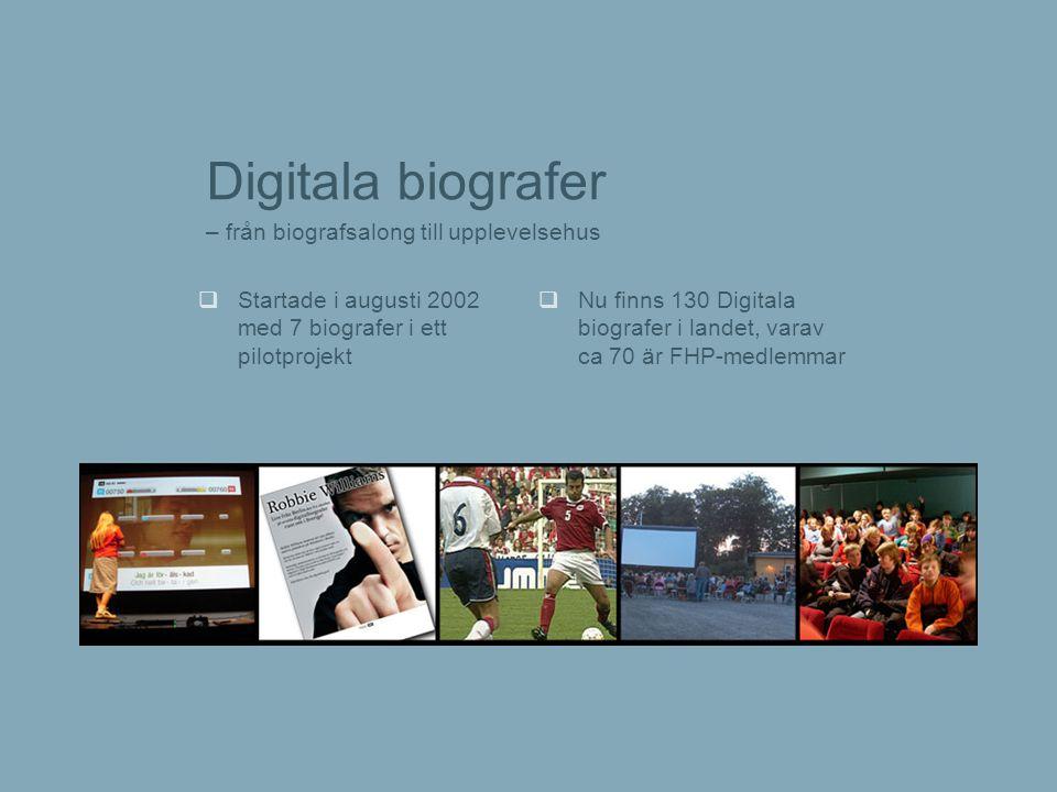 Digitala biografer – från biografsalong till upplevelsehus  Startade i augusti 2002 med 7 biografer i ett pilotprojekt  Nu finns 130 Digitala biogra