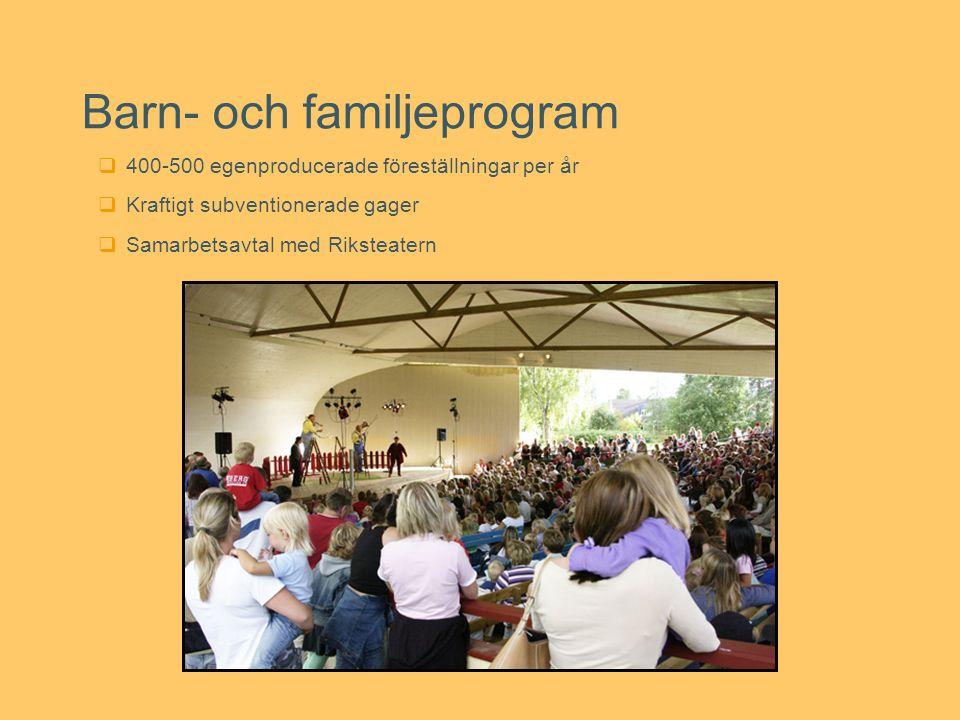 Barn- och familjeprogram  400-500 egenproducerade föreställningar per år  Kraftigt subventionerade gager  Samarbetsavtal med Riksteatern