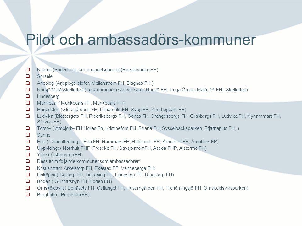 Pilot och ambassadörs-kommuner  Kalmar (Södermöre kommundelsnämnd)(Rinkabyholm FH)  Sorsele  Arjeplog (Arjeplogs bioför, Mellanström FH, Slagnäs FH