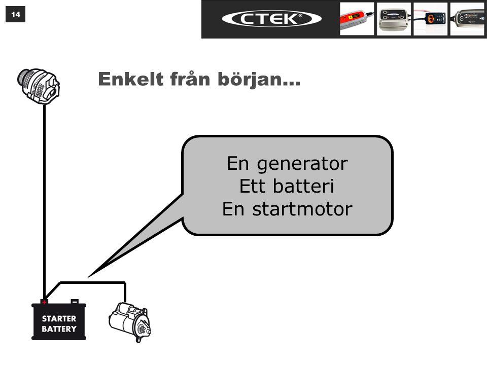 14 Enkelt från början… En generator Ett batteri En startmotor