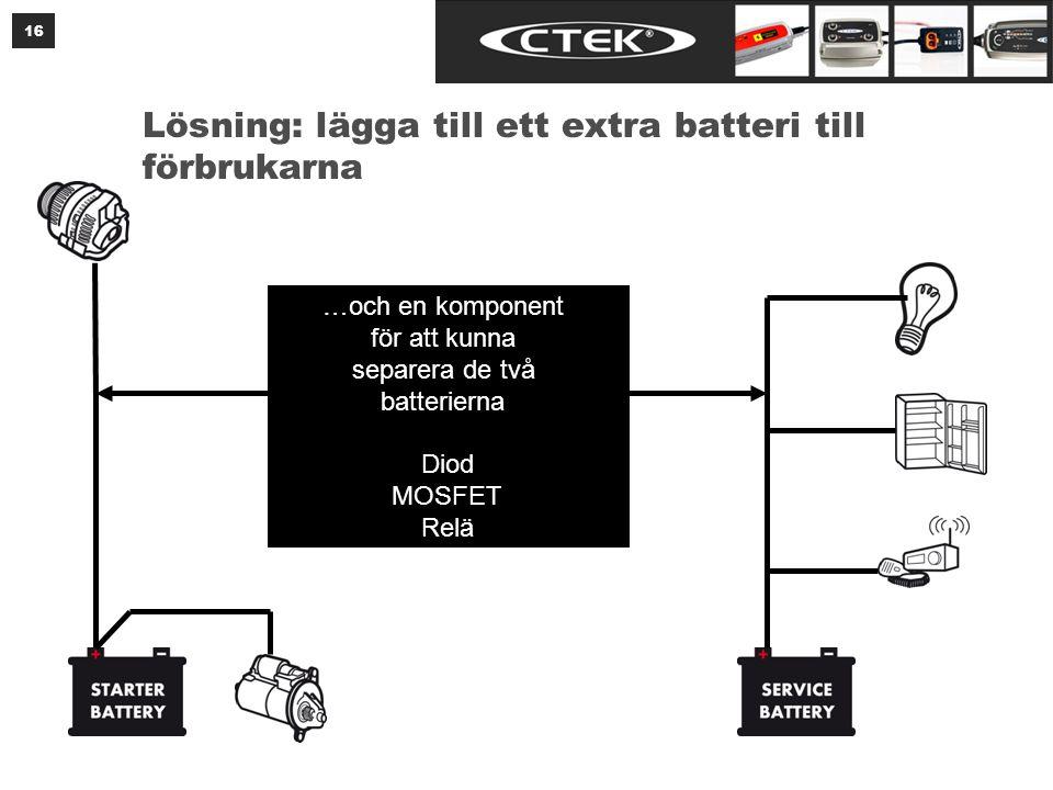 16 Lösning: lägga till ett extra batteri till förbrukarna …och en komponent för att kunna separera de två batterierna Diod MOSFET Relä