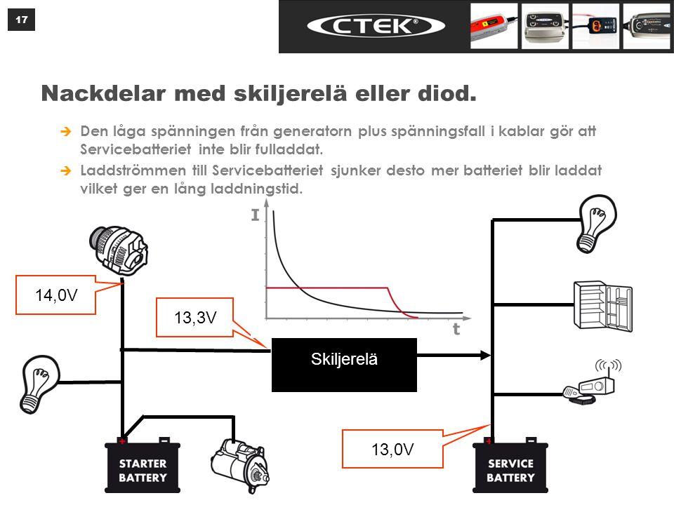 17 Nackdelar med skiljerelä eller diod.  Den låga spänningen från generatorn plus spänningsfall i kablar gör att Servicebatteriet inte blir fulladdat