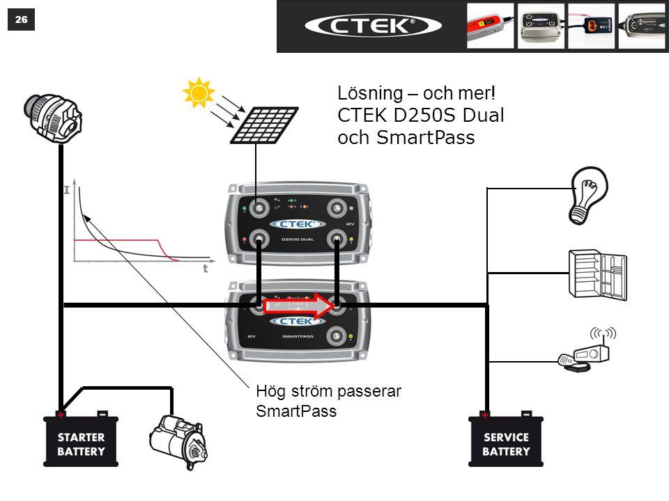 26 Lösning – och mer! CTEK D250S Dual och SmartPass Hög ström passerar SmartPass
