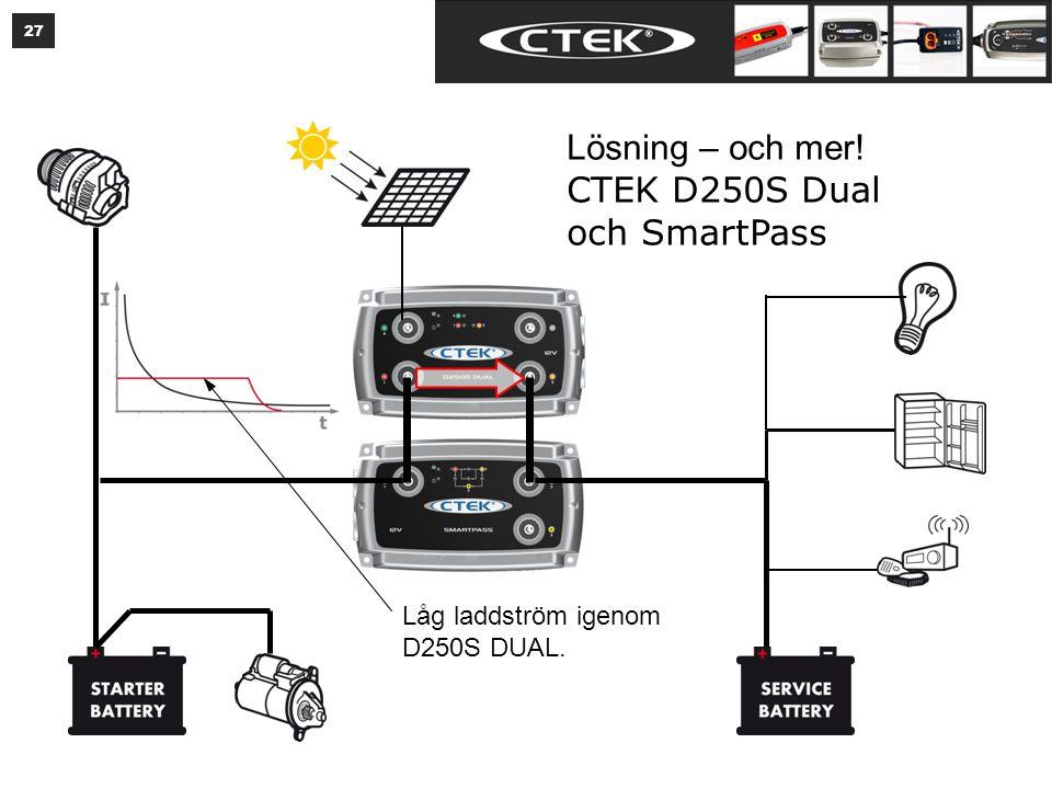 27 Lösning – och mer! CTEK D250S Dual och SmartPass Låg laddström igenom D250S DUAL.