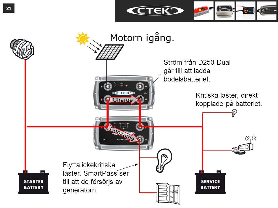 29 Motorn igång. Charge Consume Flytta ickekritiska laster. SmartPass ser till att de försörjs av generatorn. Ström från D250 Dual går till att ladda