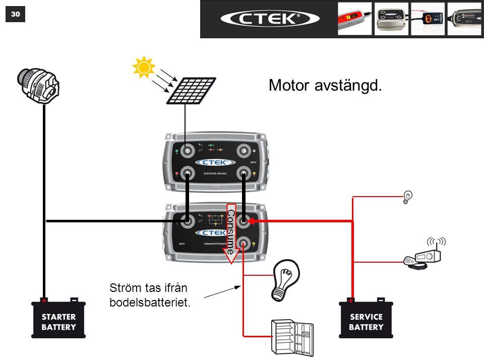 30 Motor avstängd. Consume Ström tas ifrån bodelsbatteriet.