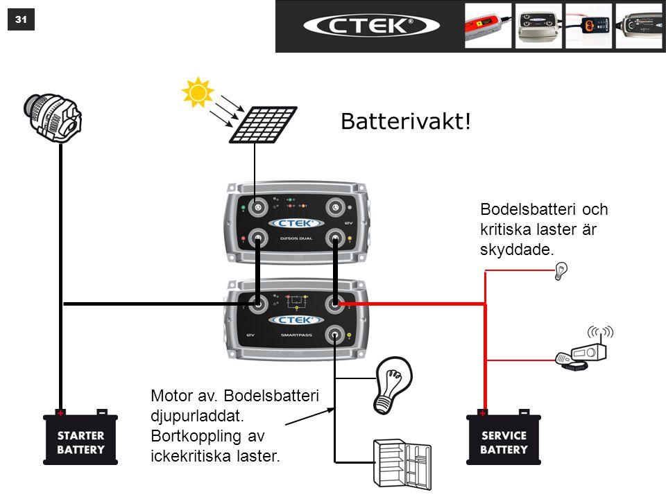 31 Batterivakt! Motor av. Bodelsbatteri djupurladdat. Bortkoppling av ickekritiska laster. Bodelsbatteri och kritiska laster är skyddade.
