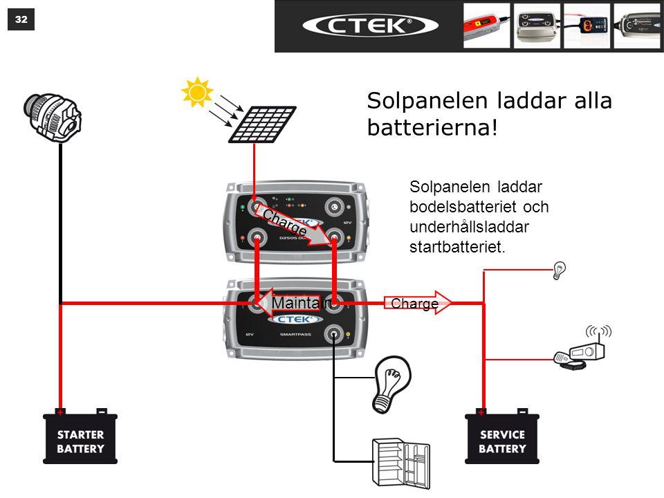 32 Solpanelen laddar alla batterierna! Charge Solpanelen laddar bodelsbatteriet och underhållsladdar startbatteriet. Maintain