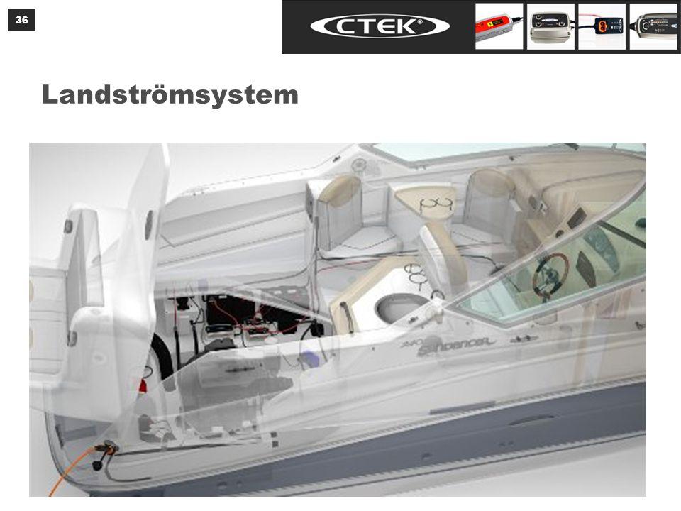 Landströmsystem 36