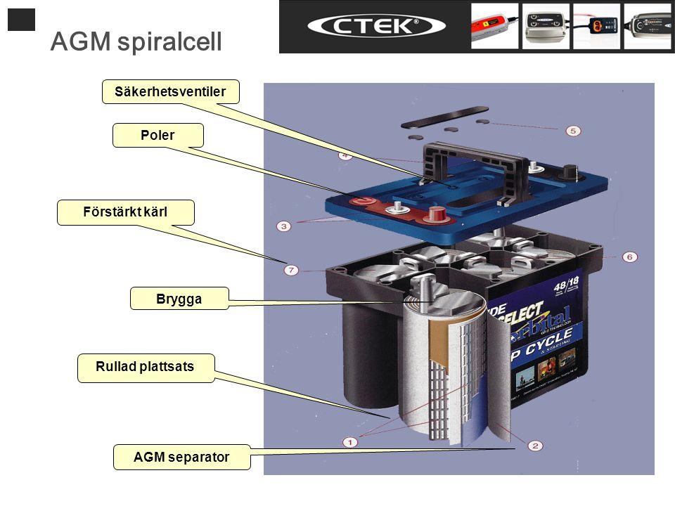 AGM spiralcell Poler Säkerhetsventiler Rullad plattsats AGM separator Förstärkt kärl Brygga